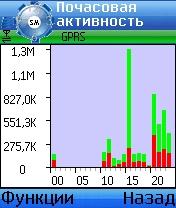 Stat Monitor 2.7